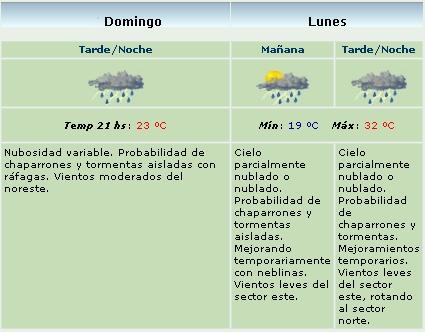 pronostico_tormenta